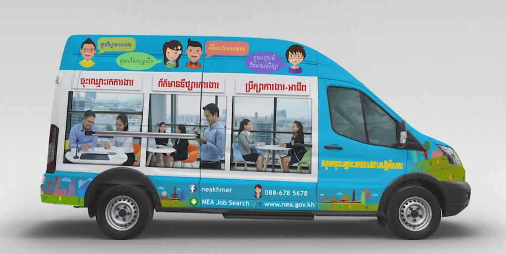 En skåpbil med ljusblå botten och flera färgglada tecknade bilder. Bilderna visar ungdomar och landskap. Några bilder är fotografier av unga som söker jobb.